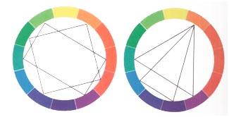 Utilizar rueda de colores en cuadros decorativos